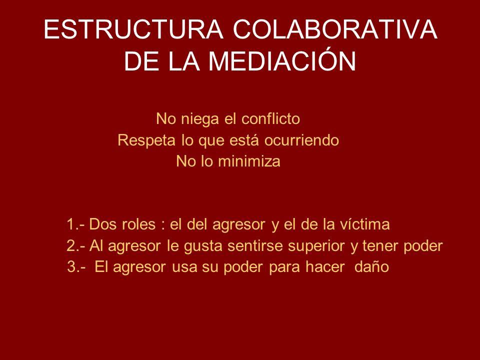 ESTRUCTURA COLABORATIVA DE LA MEDIACIÓN No niega el conflicto Respeta lo que está ocurriendo No lo minimiza 1.- Dos roles : el del agresor y el de la