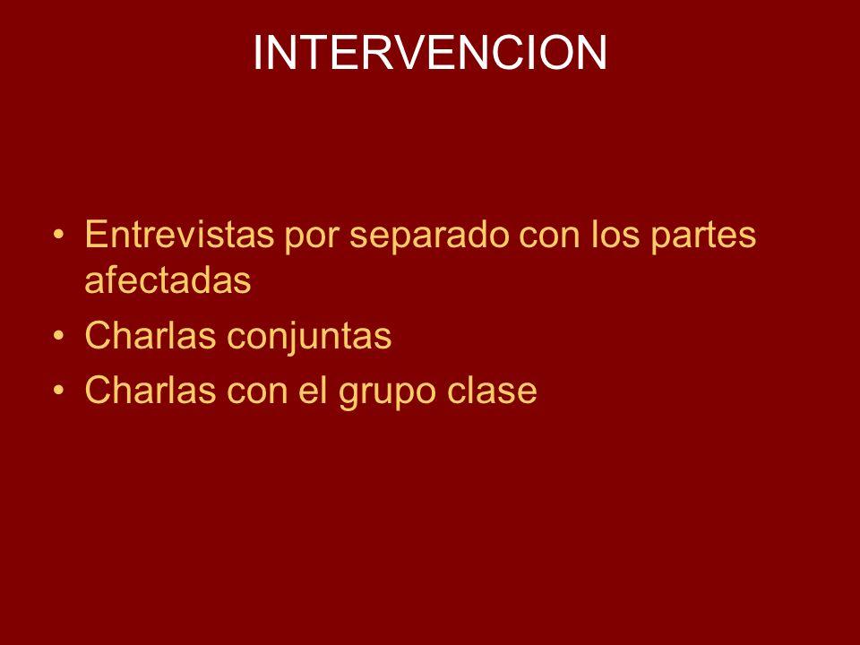 INTERVENCION Entrevistas por separado con los partes afectadas Charlas conjuntas Charlas con el grupo clase