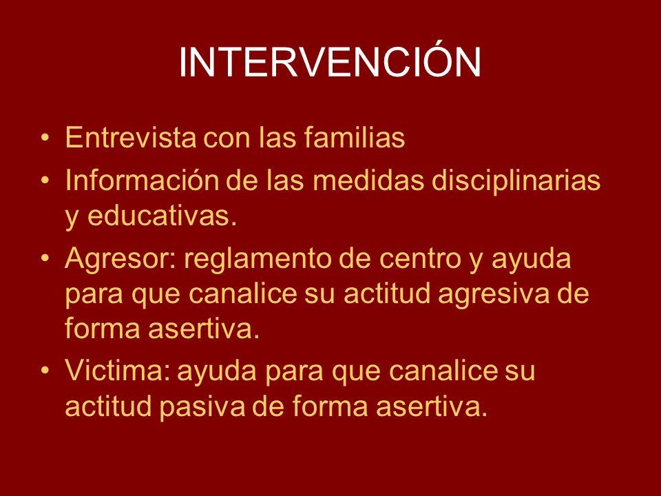 INTERVENCIÓN Entrevista con las familias Información de las medidas disciplinarias y educativas. Agresor: reglamento de centro y ayuda para que canali