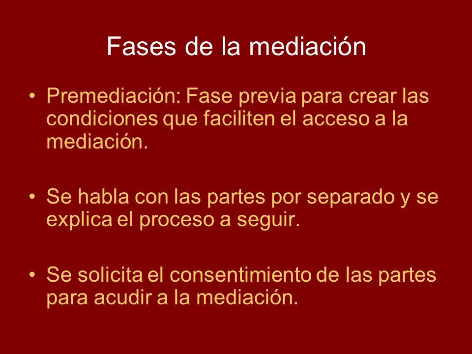 Fases de la mediación Premediación: Fase previa para crear las condiciones que faciliten el acceso a la mediación. Se habla con las partes por separad