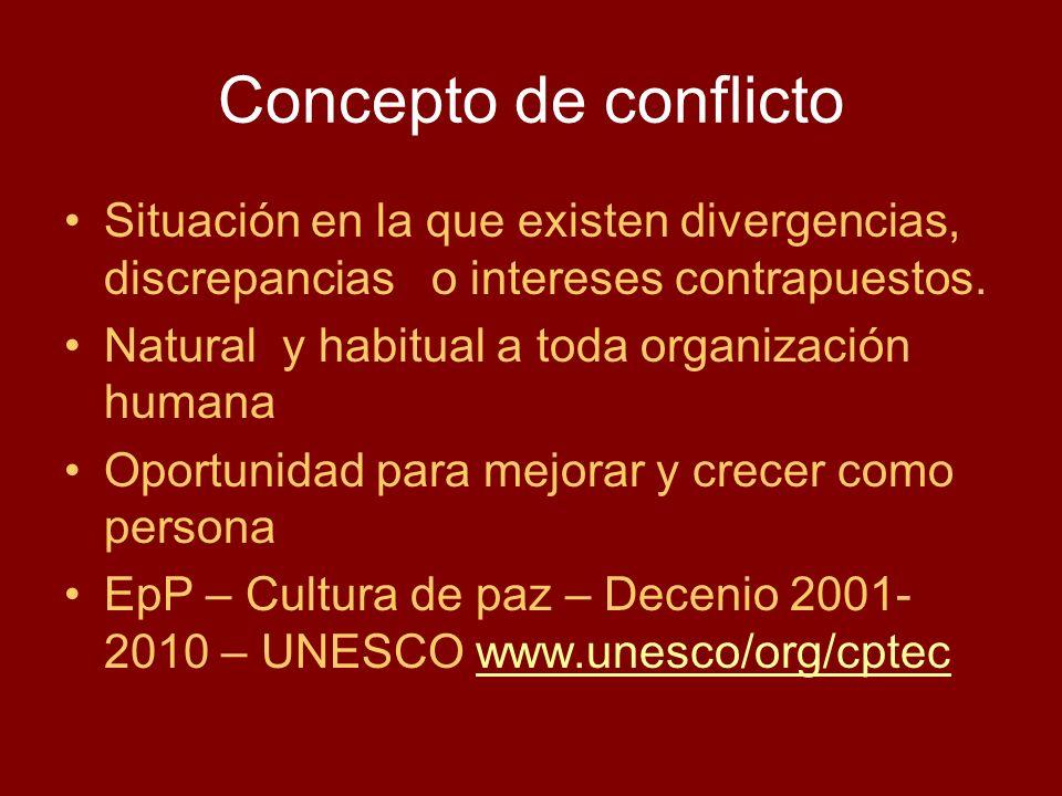 Concepto de conflicto Situación en la que existen divergencias, discrepancias o intereses contrapuestos. Natural y habitual a toda organización humana