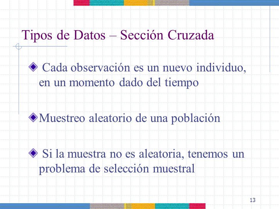 13 Tipos de Datos – Sección Cruzada Cada observación es un nuevo individuo, en un momento dado del tiempo Muestreo aleatorio de una población Si la mu