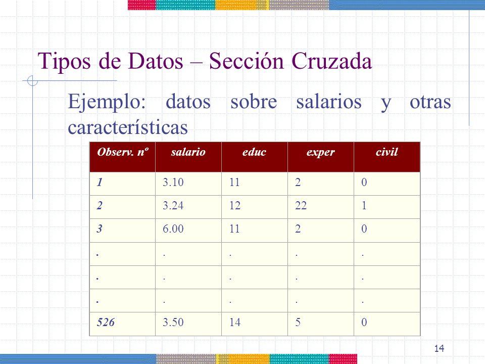 14 Tipos de Datos – Sección Cruzada Ejemplo: datos sobre salarios y otras características Observ. nºsalarioeducexpercivil 13.101120 23.2412221 36.0011