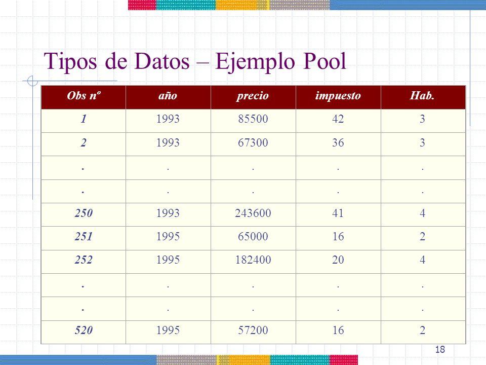 18 Tipos de Datos – Ejemplo Pool Obs nºañoprecioimpuestoHab. 1199385500423 2199367300363.......... 2501993243600414 251199565000162 2521995182400204..