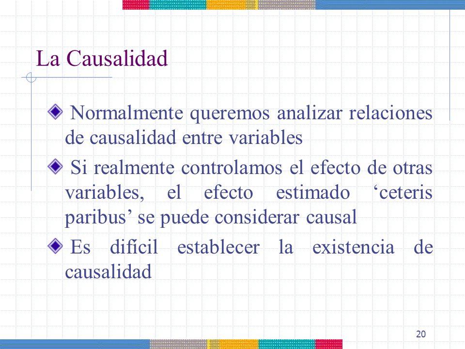 20 La Causalidad Normalmente queremos analizar relaciones de causalidad entre variables Si realmente controlamos el efecto de otras variables, el efec