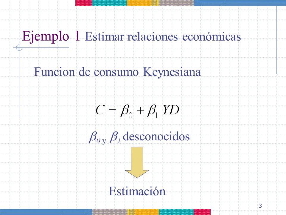 3 Ejemplo 1 Estimar relaciones económicas Funcion de consumo Keynesiana 0 y 1 desconocidos Estimación