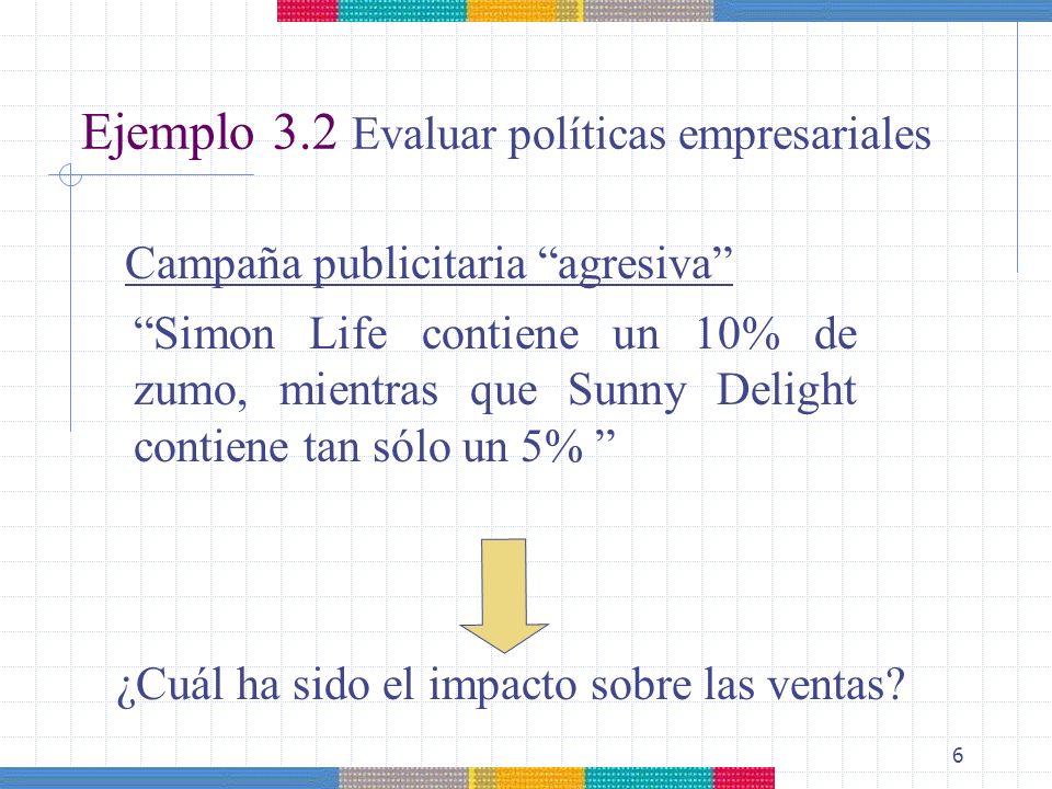 6 Ejemplo 3.2 Evaluar políticas empresariales Campaña publicitaria agresiva Simon Life contiene un 10% de zumo, mientras que Sunny Delight contiene ta