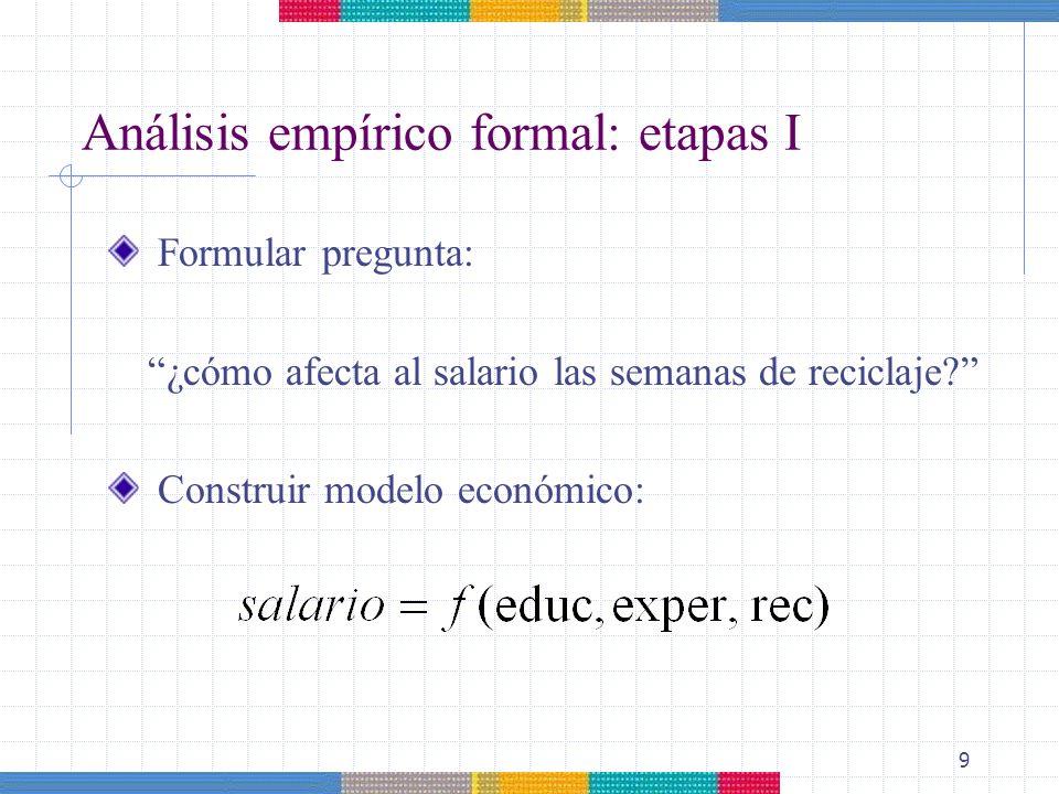 9 Análisis empírico formal: etapas I Formular pregunta: ¿cómo afecta al salario las semanas de reciclaje? Construir modelo económico: