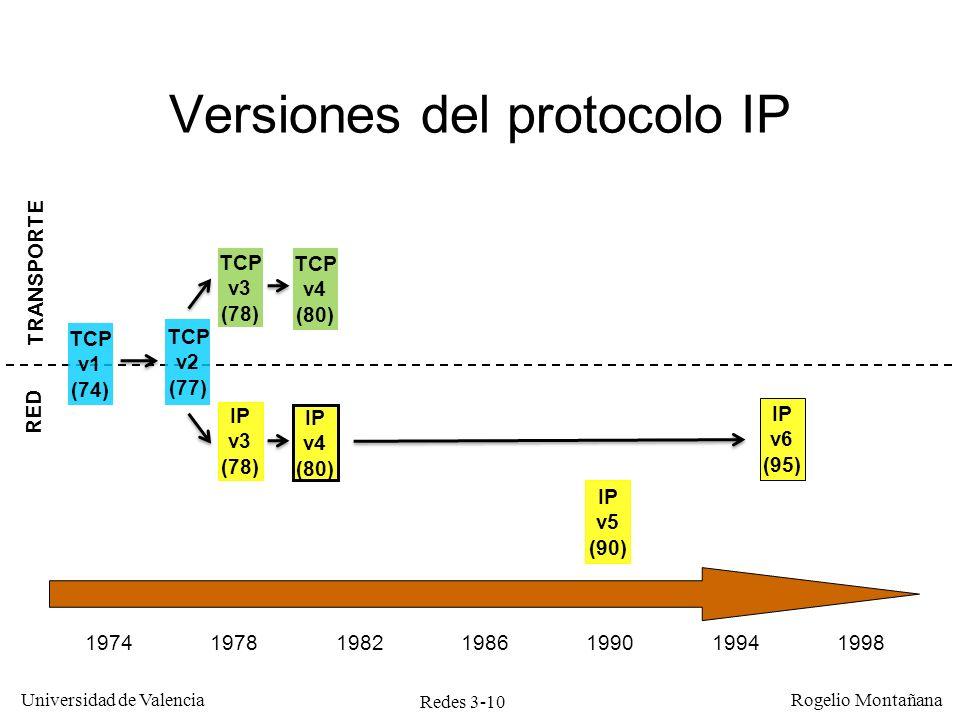 Redes 3-10 Universidad de Valencia Rogelio Montañana Versiones del protocolo IP 1974 1978 1982 1986 1990 1994 1998 RED TRANSPORTE TCP v1 (74) TCP v2 (
