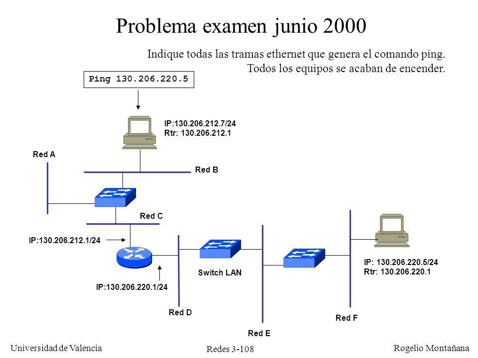 Redes 3-108 Universidad de Valencia Rogelio Montañana IP:130.206.212.7/24 Rtr: 130.206.212.1 IP: 130.206.220.5/24 Rtr: 130.206.220.1 IP:130.206.212.1/