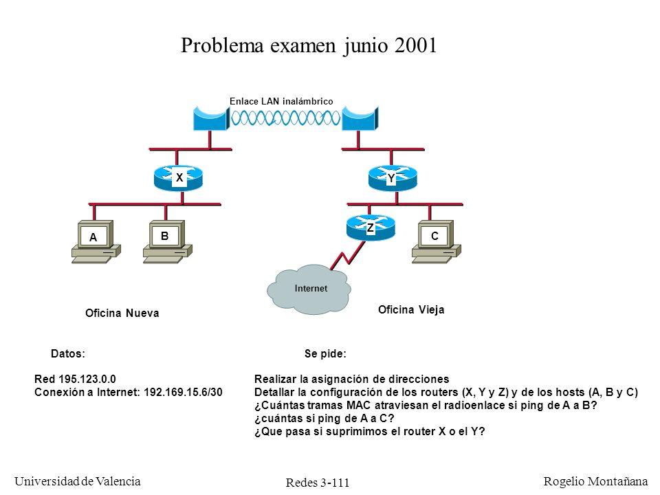 Redes 3-111 Universidad de Valencia Rogelio Montañana Internet Enlace LAN inalámbrico A BC X Y Oficina Nueva Oficina Vieja Z Red 195.123.0.0 Conexión