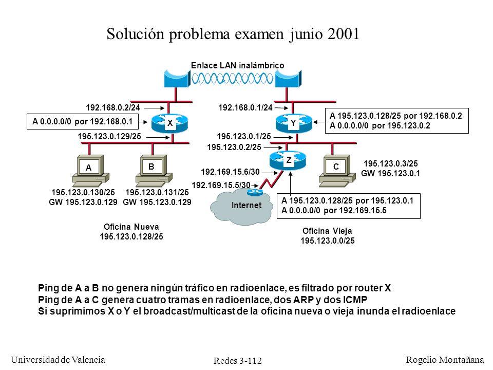 Redes 3-112 Universidad de Valencia Rogelio Montañana Internet Enlace LAN inalámbrico A BC X Y Oficina Nueva 195.123.0.128/25 Oficina Vieja 195.123.0.