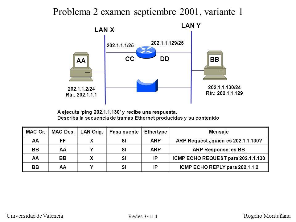 Redes 3-114 Universidad de Valencia Rogelio Montañana 202.1.1.2/24 Rtr.: 202.1.1.1 202.1.1.130/24 Rtr.: 202.1.1.129 AA BB Problema 2 examen septiembre
