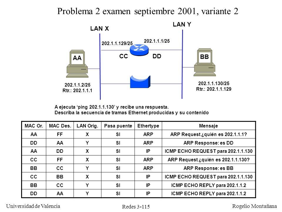 Redes 3-115 Universidad de Valencia Rogelio Montañana 202.1.1.2/25 Rtr.: 202.1.1.1 202.1.1.130/25 Rtr.: 202.1.1.129 AA BB Problema 2 examen septiembre