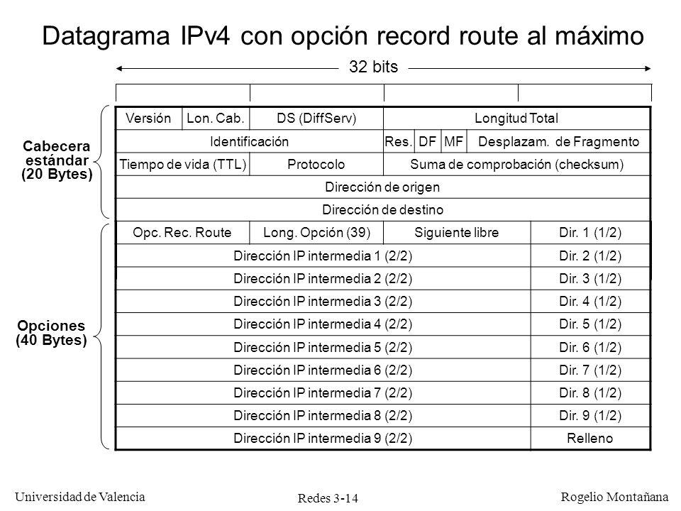 Redes 3-14 Universidad de Valencia Rogelio Montañana 32 bits Datagrama IPv4 con opción record route al máximo VersiónLon. Cab.DS (DiffServ)Longitud To