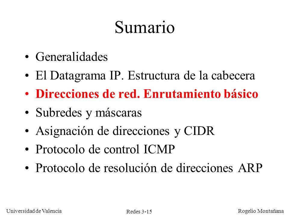Redes 3-15 Universidad de Valencia Rogelio Montañana Sumario Generalidades El Datagrama IP. Estructura de la cabecera Direcciones de red. Enrutamiento