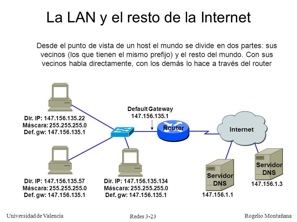Redes 3-23 Universidad de Valencia Rogelio Montañana Router Internet La LAN y el resto de la Internet Default Gateway 147.156.135.1 Dir. IP: 147.156.1