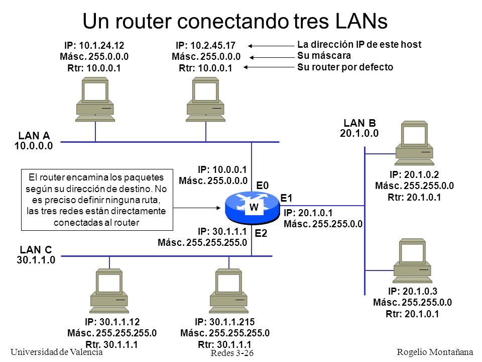 Redes 3-26 Universidad de Valencia Rogelio Montañana IP: 30.1.1.12 Másc. 255.255.255.0 Rtr. 30.1.1.1 IP: 30.1.1.215 Másc. 255.255.255.0 Rtr: 30.1.1.1