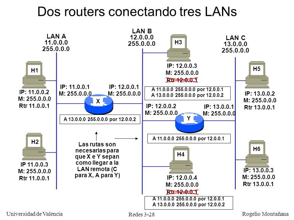 Redes 3-28 Universidad de Valencia Rogelio Montañana IP: 11.0.0.2 M: 255.0.0.0 Rtr 11.0.0.1 IP: 11.0.0.1 M: 255.0.0.0 IP 11.0.0.3 M: 255.0.0.0 Rtr 11.