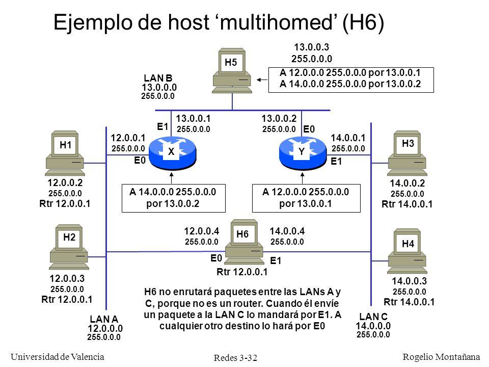 Redes 3-32 Universidad de Valencia Rogelio Montañana LAN B 13.0.0.0 255.0.0.0 LAN A 12.0.0.0 255.0.0.0 LAN C 14.0.0.0 255.0.0.0 12.0.0.2 255.0.0.0 Rtr