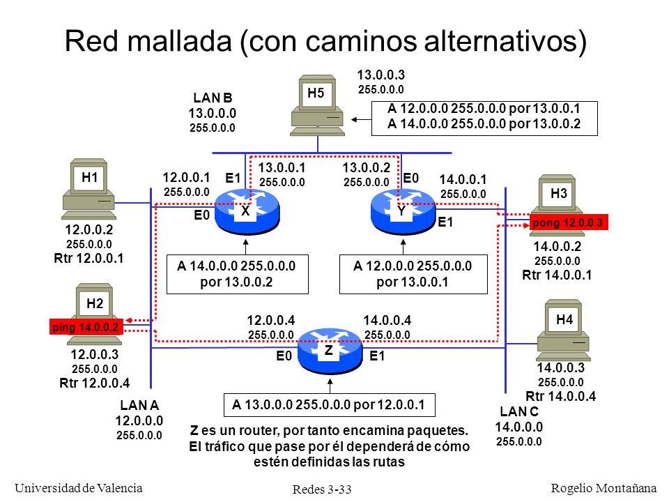 Redes 3-33 Universidad de Valencia Rogelio Montañana LAN B 13.0.0.0 255.0.0.0 LAN A 12.0.0.0 255.0.0.0 LAN C 14.0.0.0 255.0.0.0 12.0.0.2 255.0.0.0 Rtr