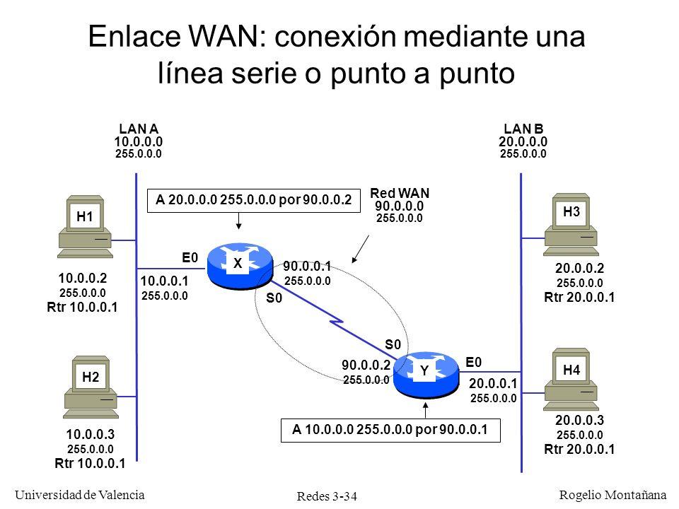 Redes 3-34 Universidad de Valencia Rogelio Montañana 10.0.0.2 255.0.0.0 Rtr 10.0.0.1 10.0.0.1 255.0.0.0 10.0.0.3 255.0.0.0 Rtr 10.0.0.1 90.0.0.1 255.0
