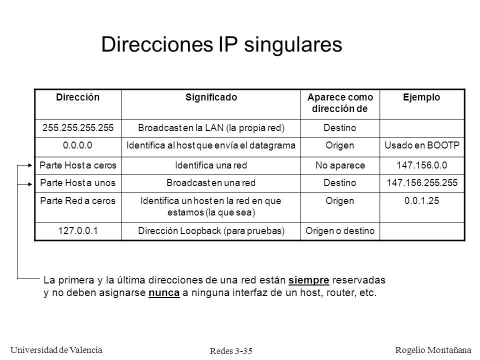 Redes 3-35 Universidad de Valencia Rogelio Montañana DirecciónSignificadoAparece como dirección de Ejemplo 255.255.255.255Broadcast en la LAN (la prop
