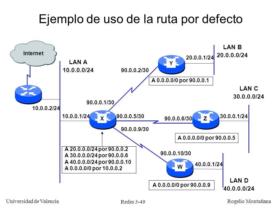 Redes 3-49 Universidad de Valencia Rogelio Montañana 10.0.0.1/24 90.0.0.5/30 A 20.0.0.0/24 por 90.0.0.2 A 30.0.0.0/24 por 90.0.0.6 A 40.0.0.0/24 por 9