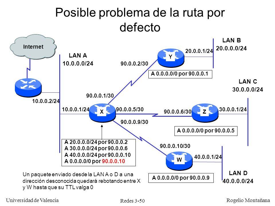 Redes 3-50 Universidad de Valencia Rogelio Montañana 10.0.0.1/24 90.0.0.5/30 A 20.0.0.0/24 por 90.0.0.2 A 30.0.0.0/24 por 90.0.0.6 A 40.0.0.0/24 por 9