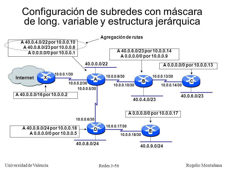 Redes 3-56 Universidad de Valencia Rogelio Montañana 40.0.9.0/24 Internet Configuración de subredes con máscara de long. variable y estructura jerárqu