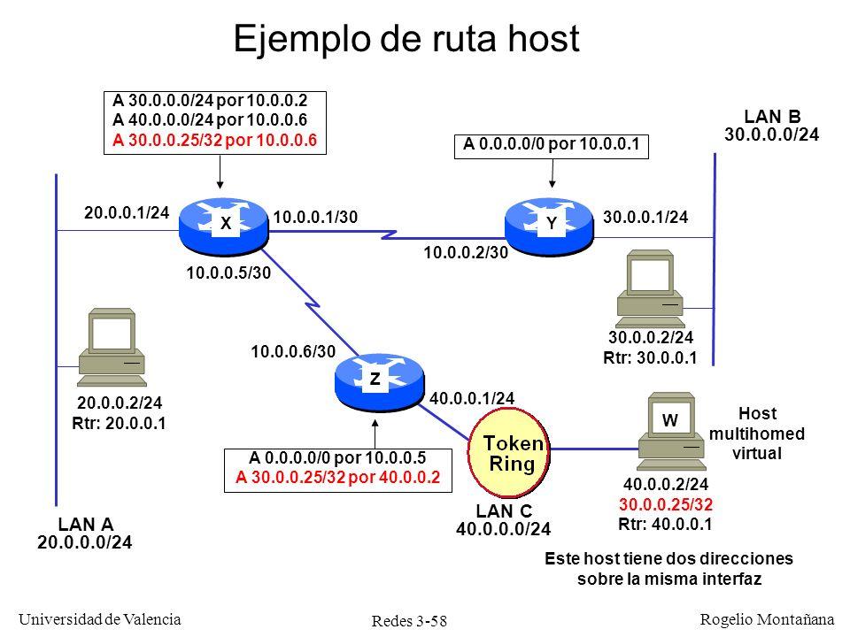 Redes 3-58 Universidad de Valencia Rogelio Montañana 20.0.0.2/24 Rtr: 20.0.0.1 20.0.0.1/24 30.0.0.1/24 30.0.0.2/24 Rtr: 30.0.0.1 40.0.0.2/24 30.0.0.25