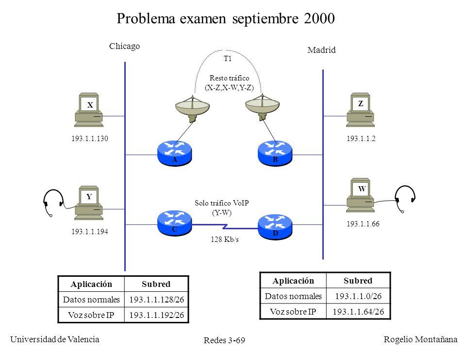Redes 3-69 Universidad de Valencia Rogelio Montañana Chicago Madrid 193.1.1.130 193.1.1.194 193.1.1.2 193.1.1.66 T1 128 Kb/s B C D A X W Z Y Aplicació