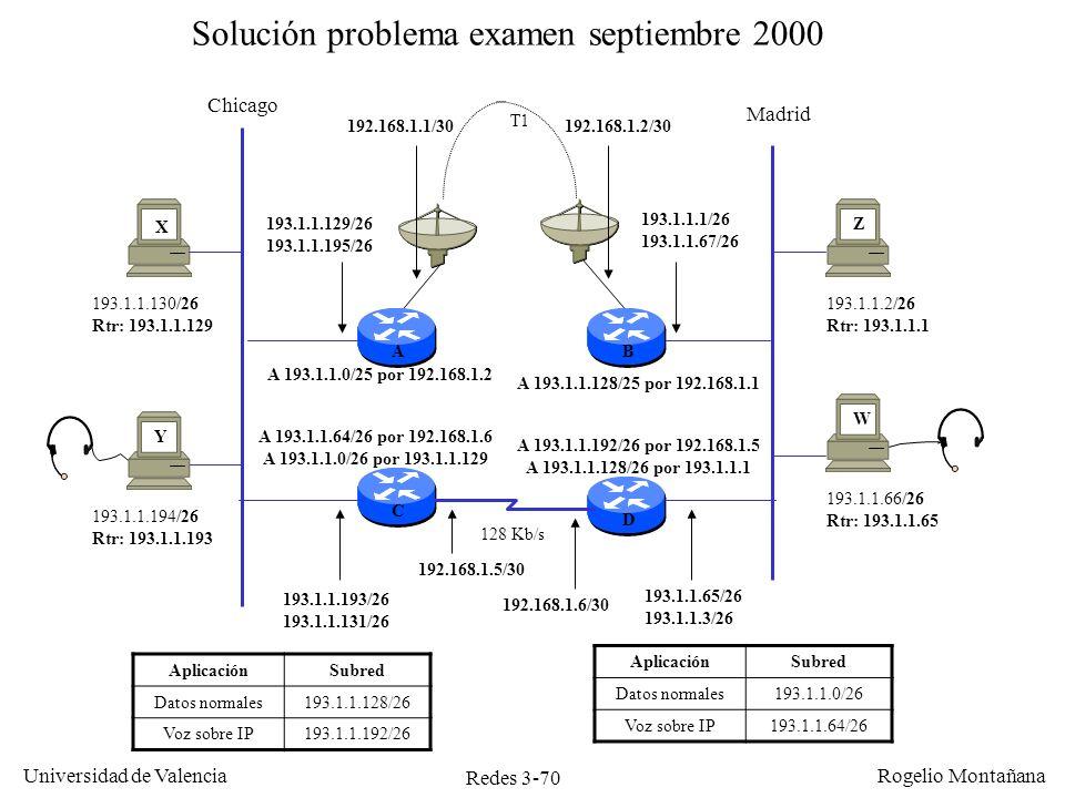 Redes 3-70 Universidad de Valencia Rogelio Montañana Chicago Madrid 193.1.1.130/26 Rtr: 193.1.1.129 193.1.1.194/26 Rtr: 193.1.1.193 193.1.1.2/26 Rtr: