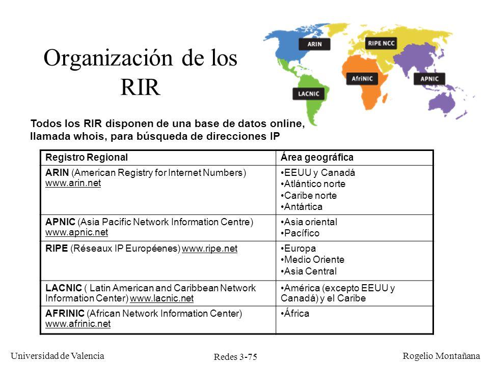 Redes 3-75 Universidad de Valencia Rogelio Montañana Organización de los RIR Registro RegionalÁrea geográfica ARIN (American Registry for Internet Num