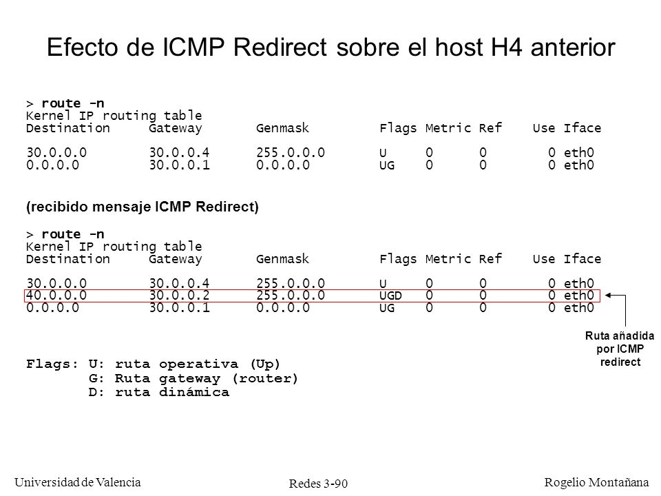 Redes 3-90 Universidad de Valencia Rogelio Montañana > route -n Kernel IP routing table Destination Gateway Genmask Flags Metric Ref Use Iface 30.0.0.