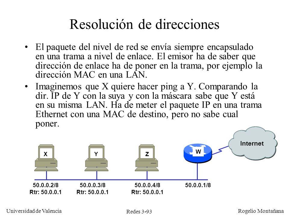 Redes 3-93 Universidad de Valencia Rogelio Montañana Resolución de direcciones El paquete del nivel de red se envía siempre encapsulado en una trama a