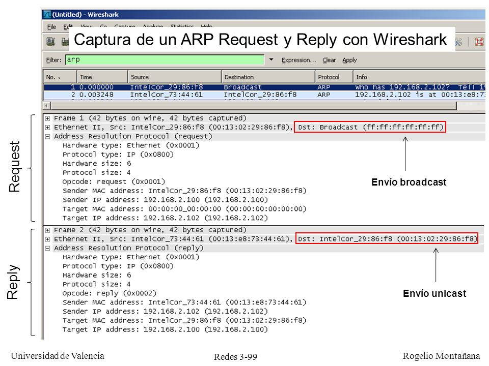 Redes 3-99 Universidad de Valencia Rogelio Montañana Captura de un ARP Request y Reply con Wireshark Envío broadcast Envío unicast Request Reply