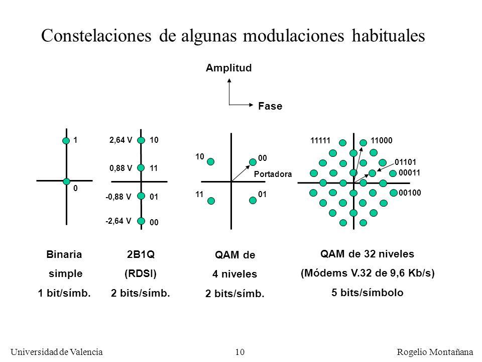 9 Universidad de Valencia Rogelio Montañana Distinción entre bit y baudio Bit (concepto abstracto): unidad básica de almacenamiento de información (0