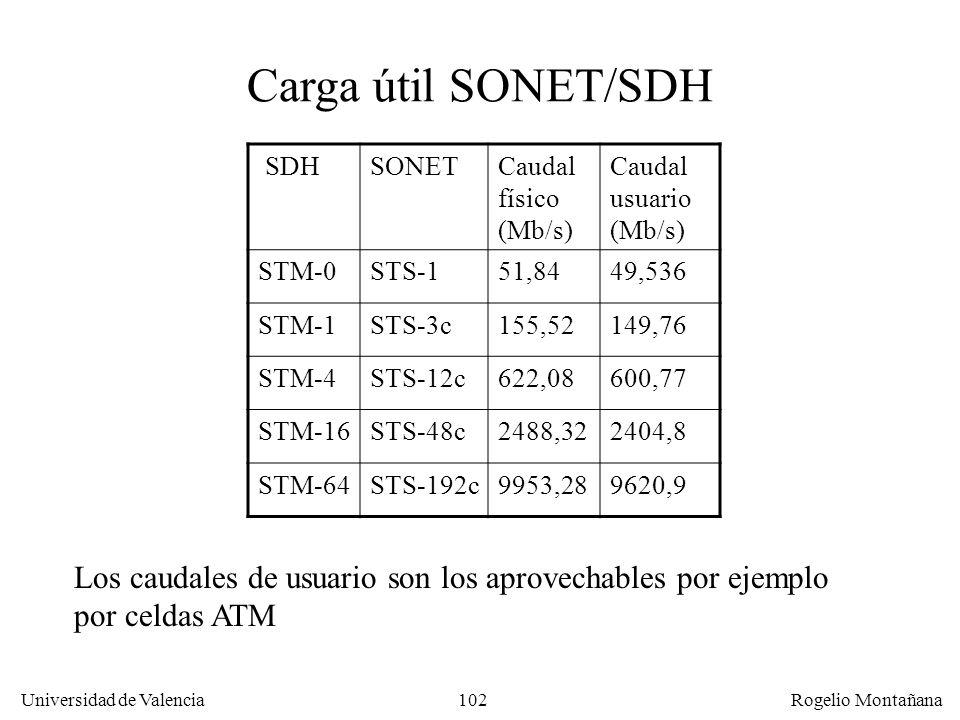101 Universidad de Valencia Rogelio Montañana R S Carga útil L Estructura de trama SDH STM-1 Carga útil: 260 x 9 = 2430 bytes = 19440 bits = 149,76 Mb
