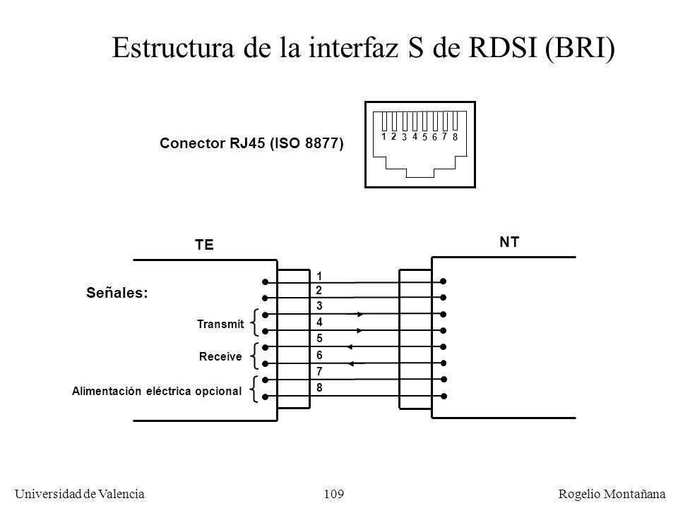 108 Universidad de Valencia Rogelio Montañana TE (Terminal Equipment) NT (Network Termination) Interfaz S 4 hilos (conector RJ45) Domicilio del abonad