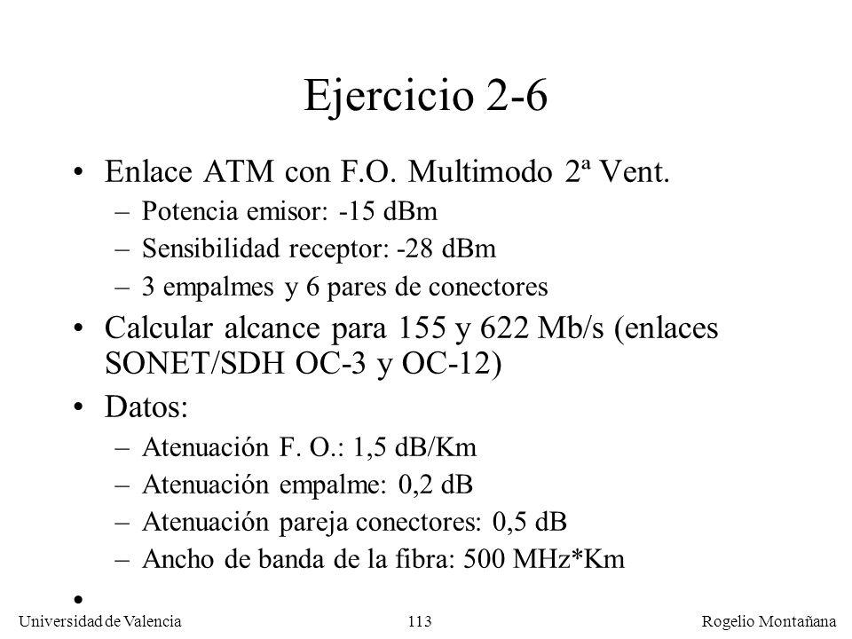 112 Universidad de Valencia Rogelio Montañana Ejercicios