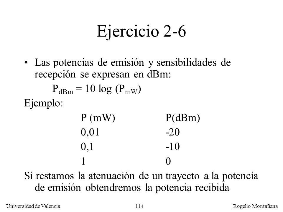 113 Universidad de Valencia Rogelio Montañana Ejercicio 2-6 Enlace ATM con F.O. Multimodo 2ª Vent. –Potencia emisor: -15 dBm –Sensibilidad receptor: -