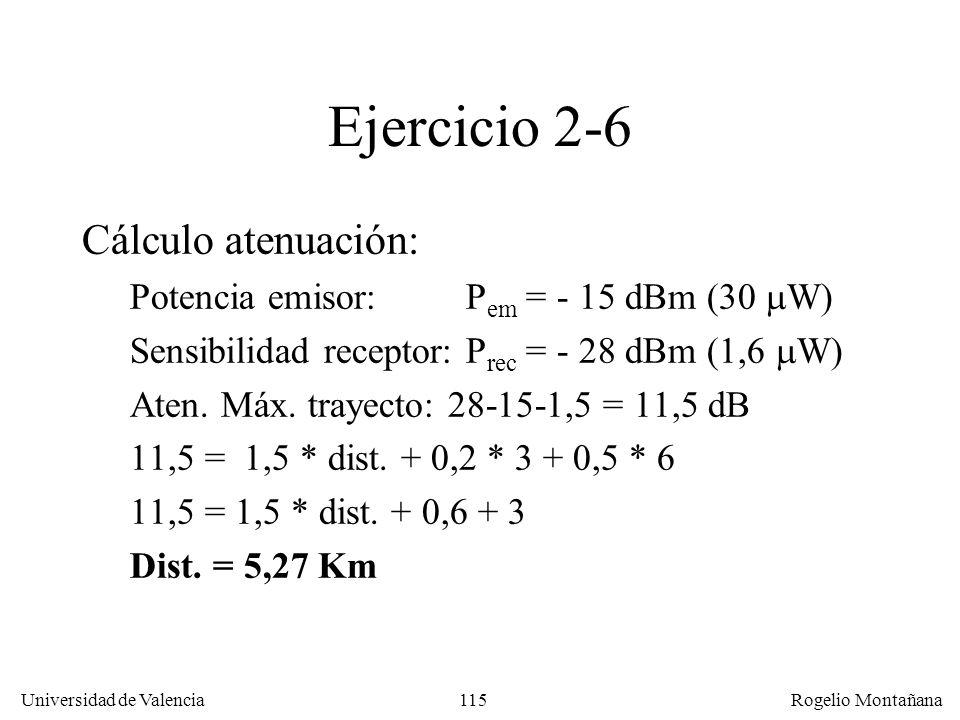 114 Universidad de Valencia Rogelio Montañana Ejercicio 2-6 Las potencias de emisión y sensibilidades de recepción se expresan en dBm: P dBm = 10 log