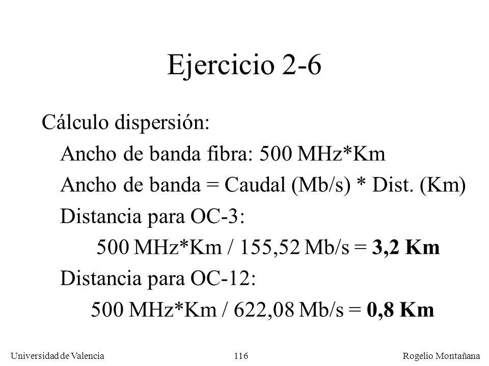 115 Universidad de Valencia Rogelio Montañana Ejercicio 2-6 Cálculo atenuación: Potencia emisor:P em = - 15 dBm (30 W) Sensibilidad receptor:P rec = -