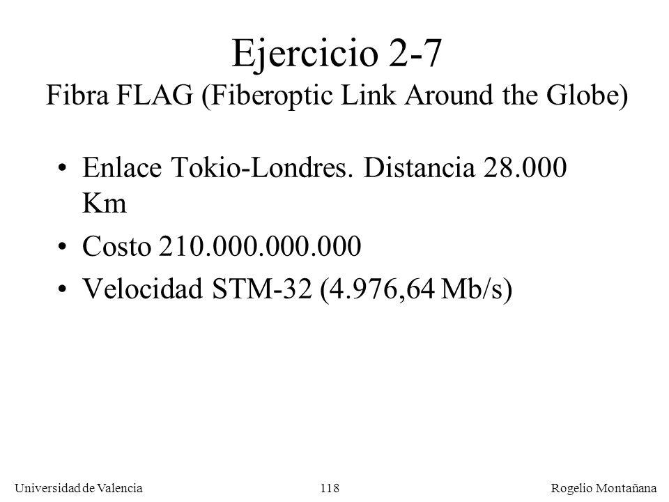 117 Universidad de Valencia Rogelio Montañana Ejercicio 2-6 Potencia emisor de 1000BASE-LX: –Max. –3 dBm –Min. –11,5 dBm