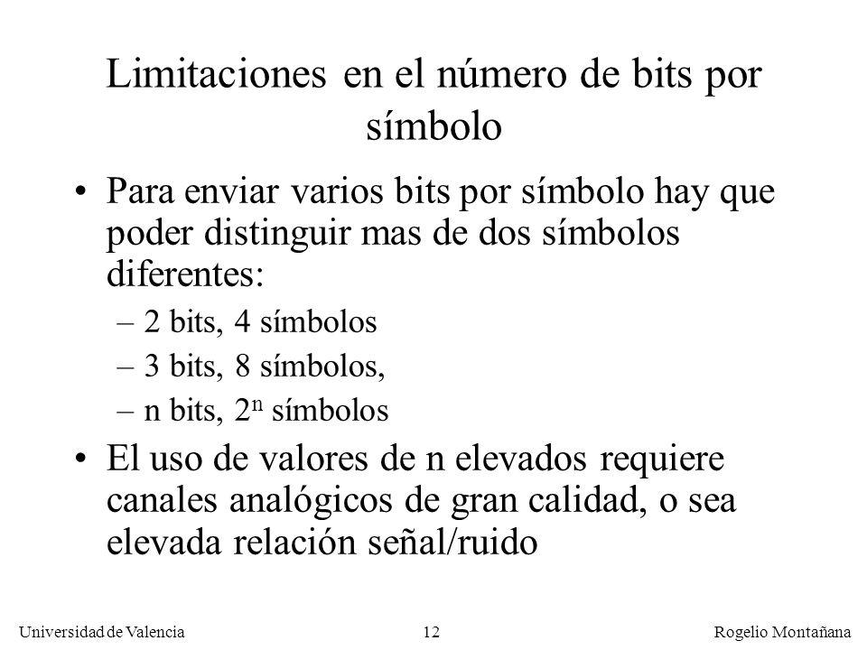 11 Universidad de Valencia Rogelio Montañana Teorema de Nyquist (1924) El número de baudios transmitidos por un canal nunca puede ser mayor que el dob