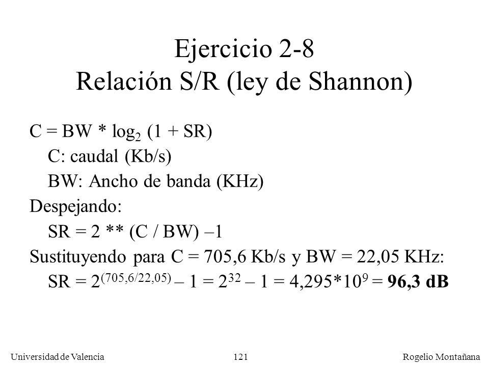 120 Universidad de Valencia Rogelio Montañana Ejercicio 2-8 Relación señal/ruido CD de audio Se representa en escala lineal la amplitud de la onda son