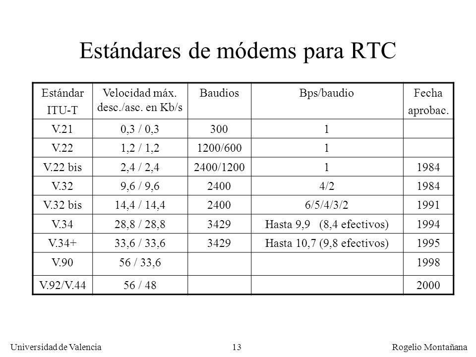 12 Universidad de Valencia Rogelio Montañana Limitaciones en el número de bits por símbolo Para enviar varios bits por símbolo hay que poder distingui