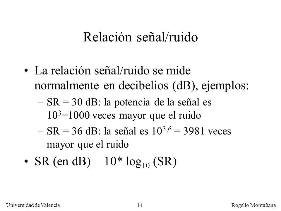 13 Universidad de Valencia Rogelio Montañana Estándares de módems para RTC Estándar ITU-T Velocidad máx. desc./asc. en Kb/s BaudiosBps/baudioFecha apr