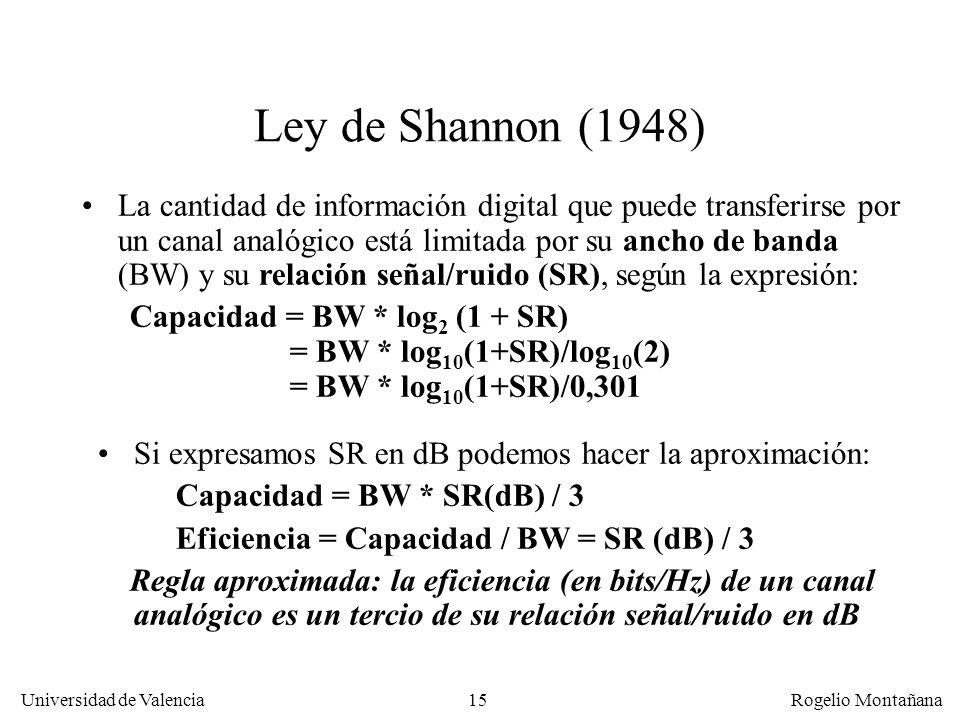 14 Universidad de Valencia Rogelio Montañana Relación señal/ruido La relación señal/ruido se mide normalmente en decibelios (dB), ejemplos: –SR = 30 d